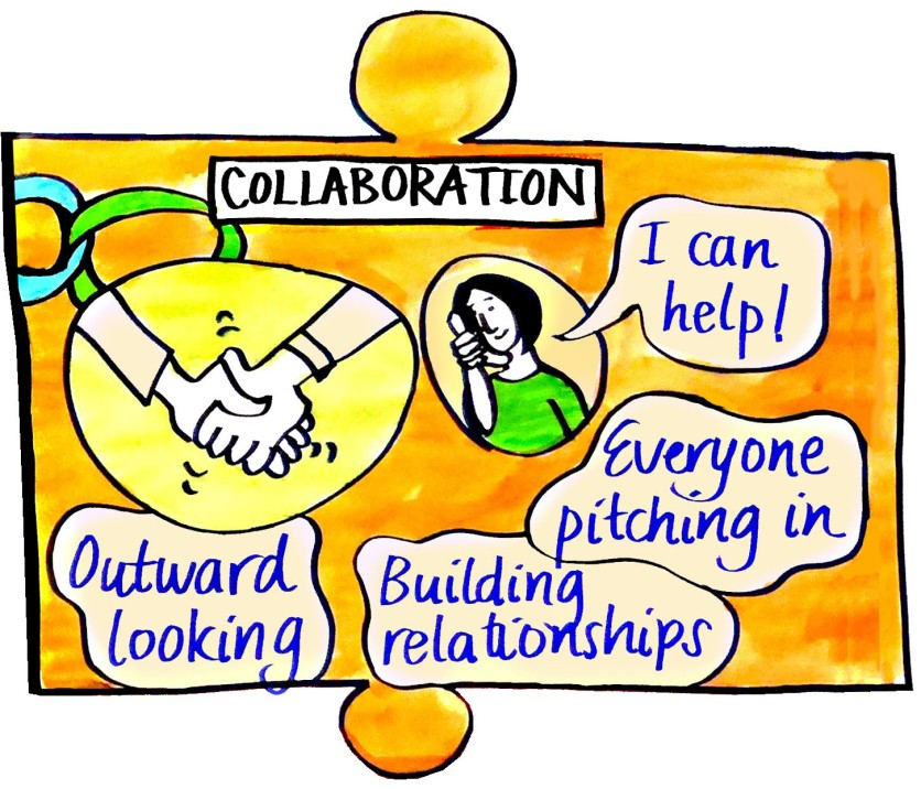 8CS COLLABORATION